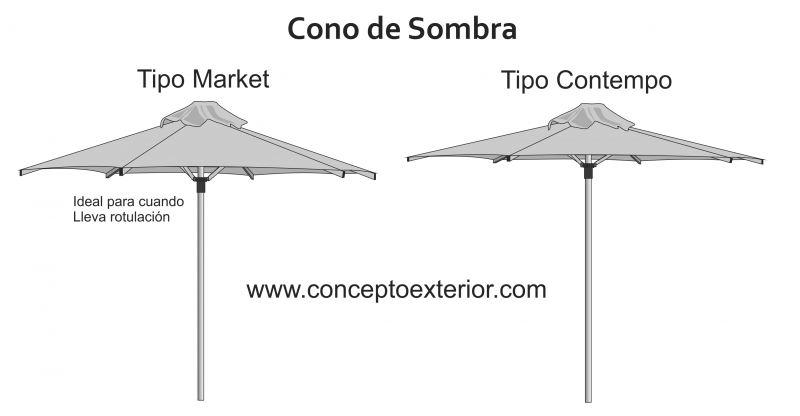 Conos de sombra disponibles